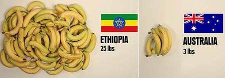 ¿Cuánta comida se puede comprar con 5 dólares alrededor del mundo?
