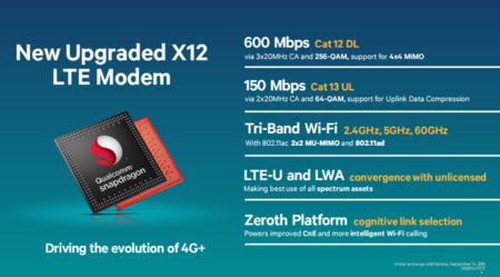Snapdragon X12 Modem