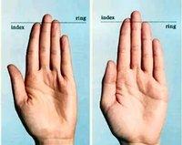 Mídete el dedo anular para saber si eres un macho