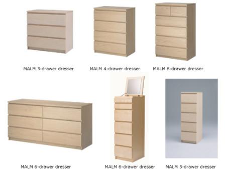 Ikea retira 35 millones de cajoneras en norteam rica por for Muebles cajoneras ikea