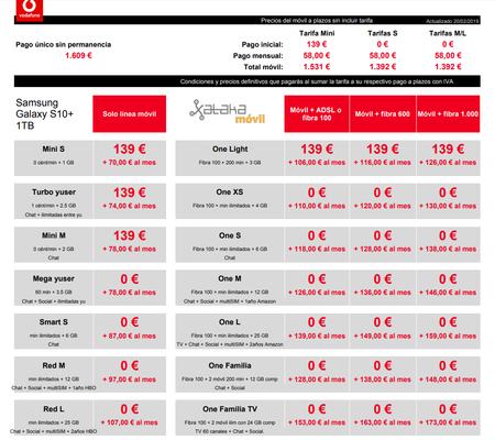 Precios Samsung Galaxy S10 De 1 Tb Con Pago A Plazos Y Tarifas Vodafone