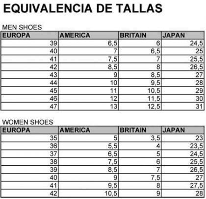 Ya dedicamos un artículo a cómo calcular nuestra talla de calzado, pero esta vez vamos a dar las tablas de equivalencia entre los distintos sistemas de tallaje que existen en el mundo. Así pues nos encontramos con cuatro sistemas distintos unos de otros: USA, UK, EU, CM.