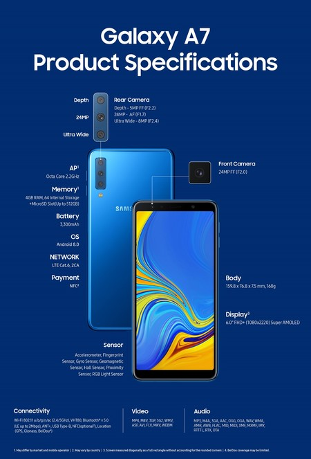 Samsung Galaxy A7 2018 Especificaciones