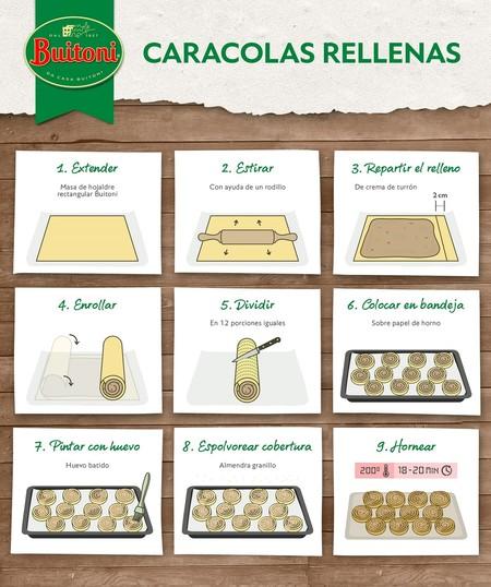 Infografia Buitoni Postres Navidenos Caracolas 2