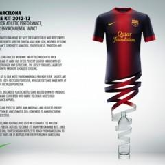Foto 15 de 15 de la galería equipacion-f-c-barcelona-2012-2013 en Trendencias Lifestyle