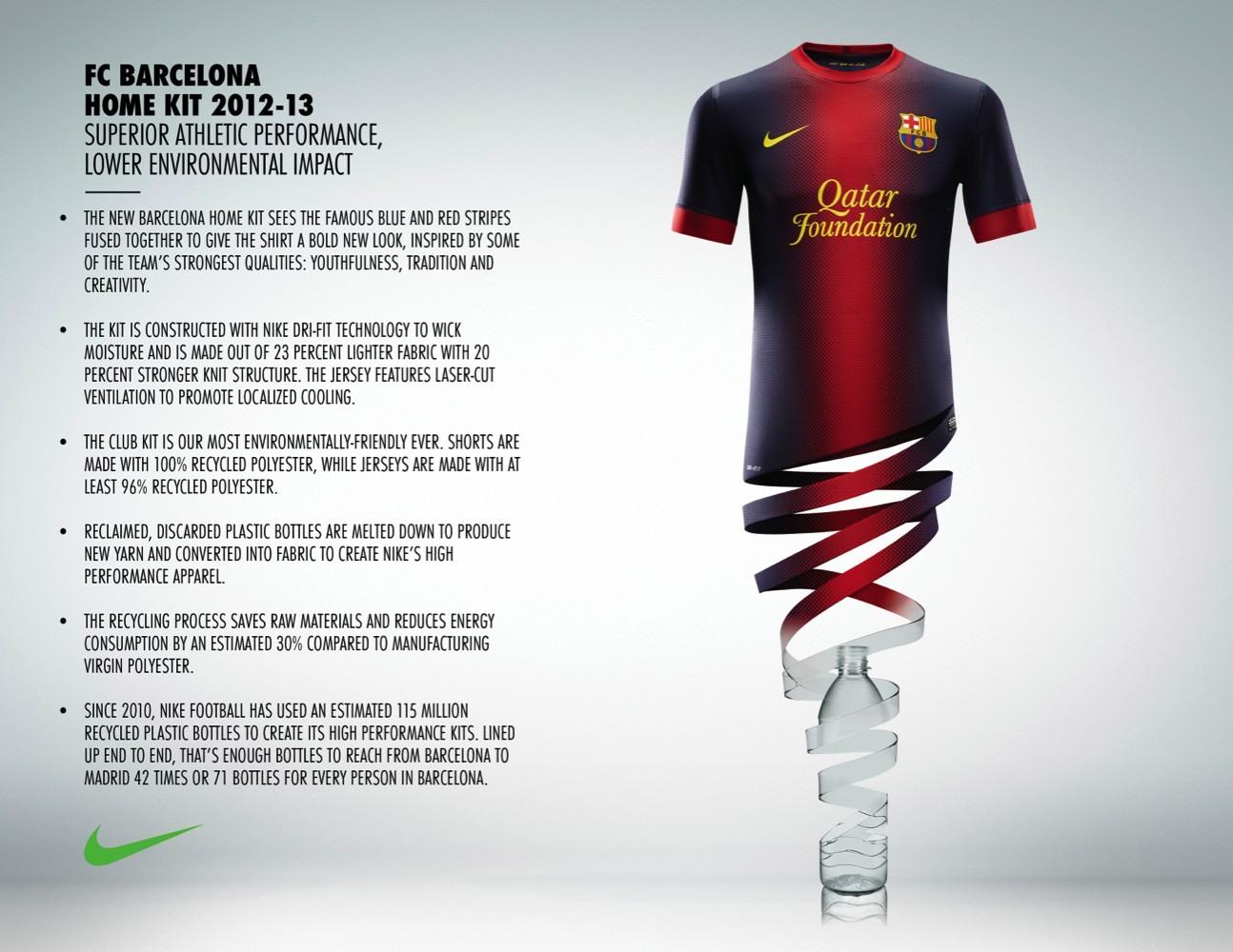 Foto de Equipación F.C. Barcelona 2012-2013 (15/15)