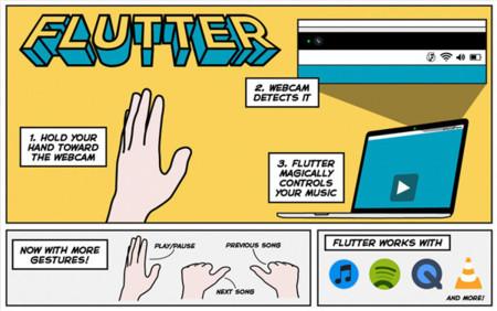 Google se compra su propia tecnología de control por gestos: Flutter ya es suya