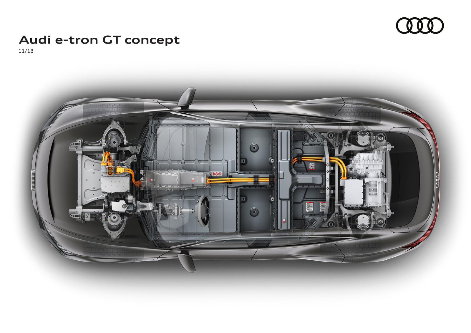 Foto de Audi e-tron GT concept 2018 (12/55)