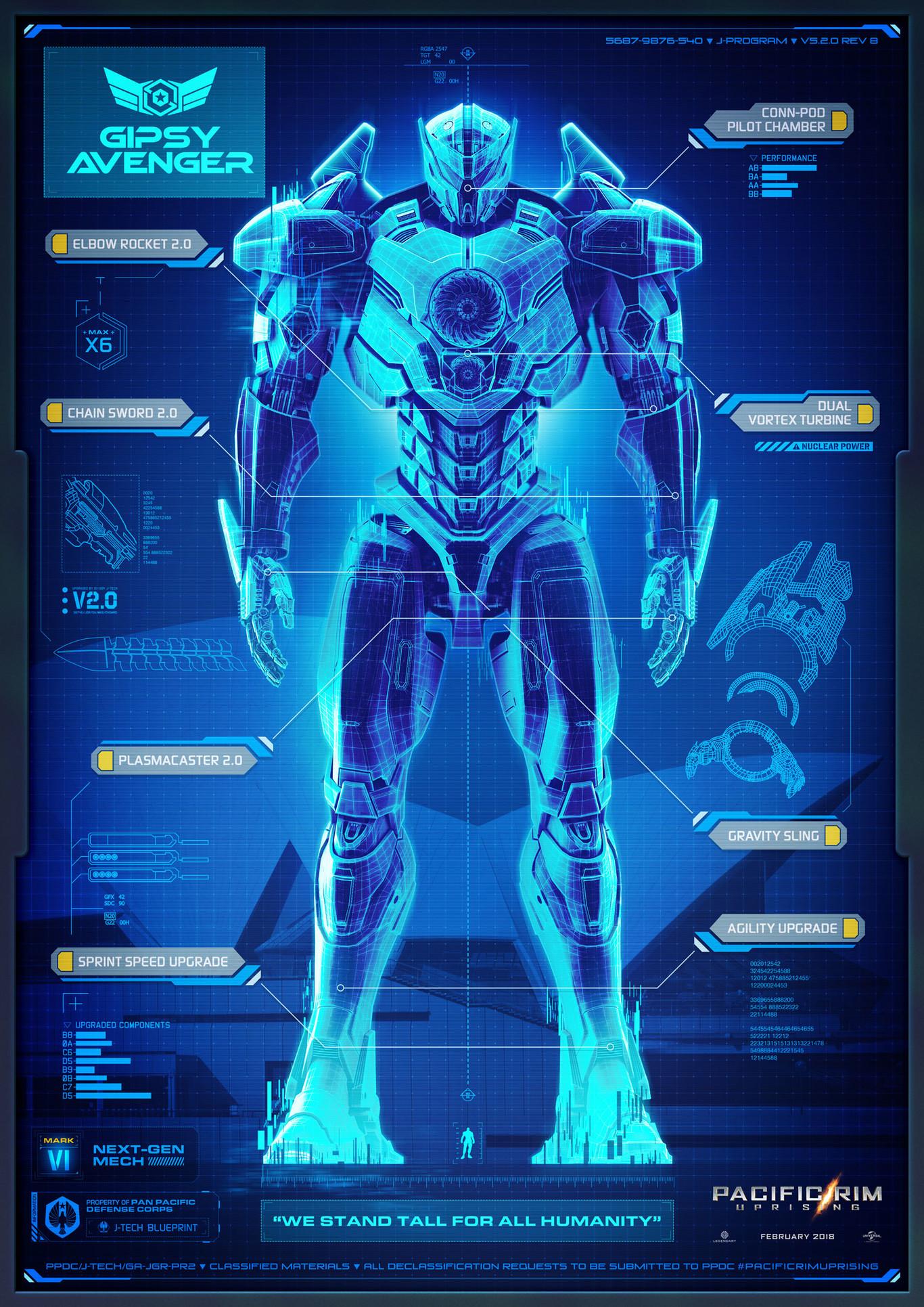 Pr2 01 1 31 Blueprint 2160px
