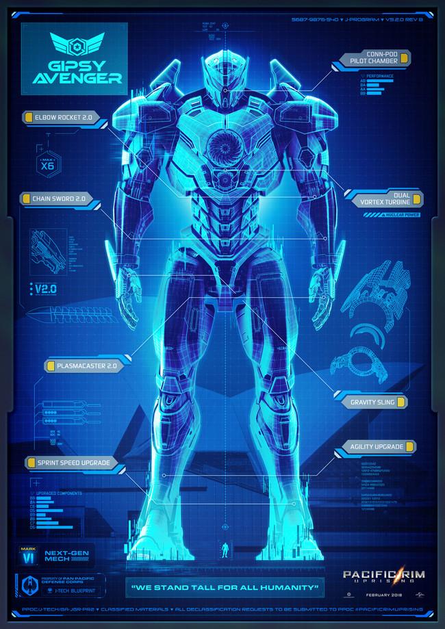 Pr2 uno 1 31 Blueprint 2160px