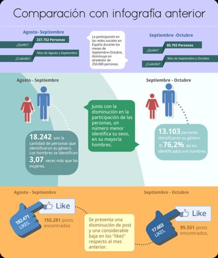 infografia-elife6.png