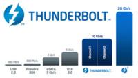 Thunderbolt duplicará su velocidad en 2014