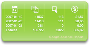 Widsense: Adsense en tu Dashboard