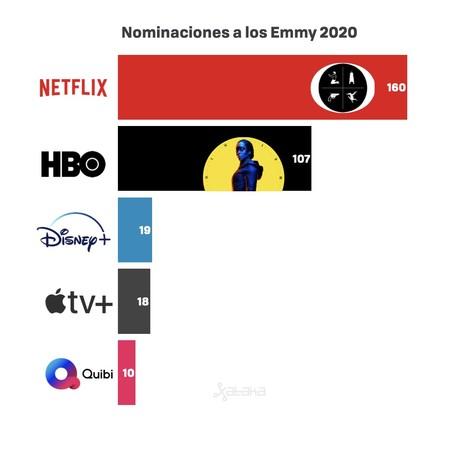 Emmy 2020 002