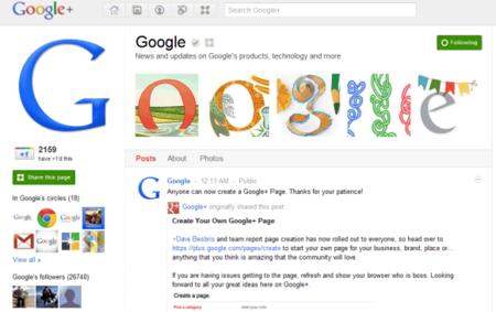 Google+ da buenas noticias a las empresas: las páginas podrán interactuar con usuarios que no les siguen