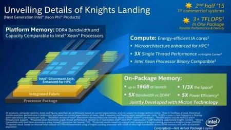 Intel Knights Landing Dram Hmc