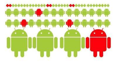 Si hiciera malware también atacaría a Android: Sundar Pichai