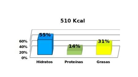 caloriaspastaensalada
