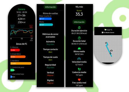 Samsung Galaxy Watch 3 Resumen Carrera