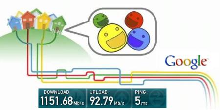 Google quiere probar las capacidades de las redes inalámbricas 802.11ac a 1 Gbps