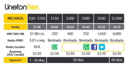 Unefon Flex 01