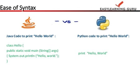 Python Online From Easylearning Guru 9 638