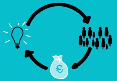 ¿Quiénes son inversores profesionales a efectos de la nueva regulación del crowdfunding?