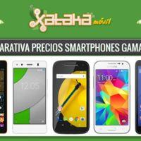 Comparativa precios con operadores: Moto E 4G, Lumia 535, Xperia E4g y otros gama básica