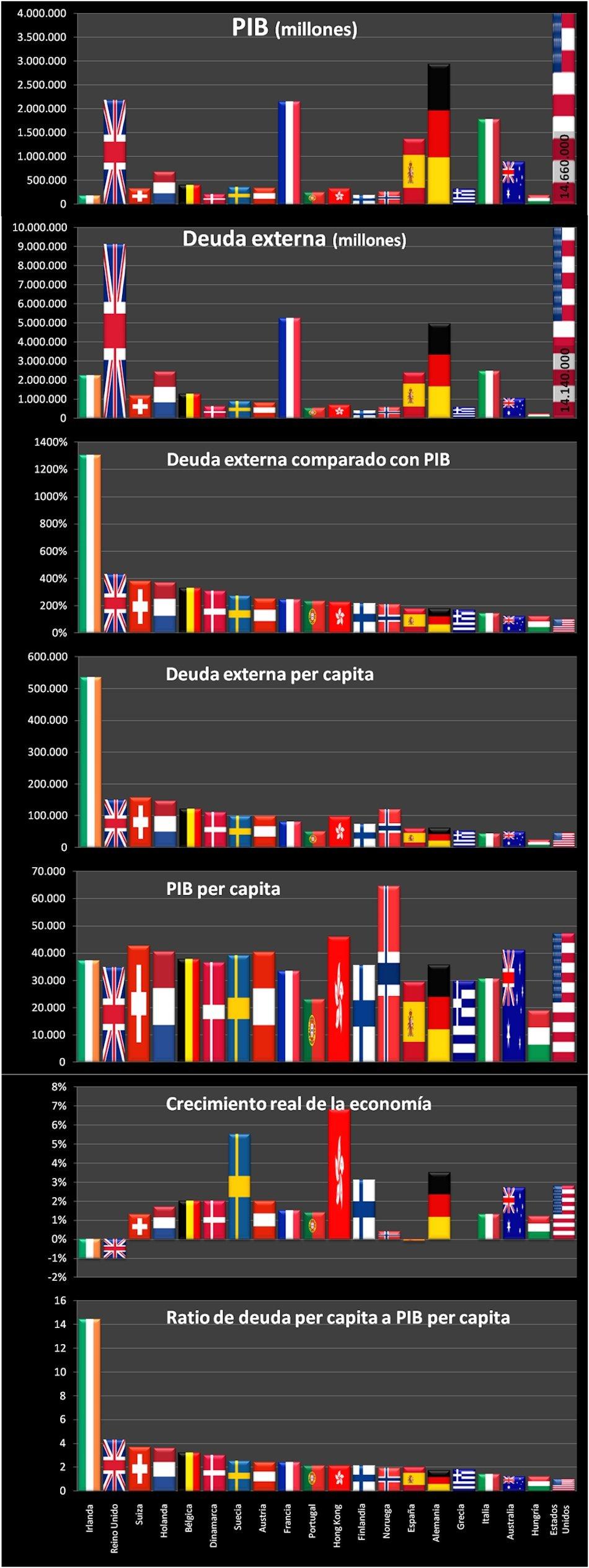 indicadores-economicos-paises.jpg