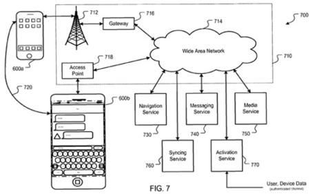 Nuevas patentes de Apple apuntan hacia mejoras en el iPhone