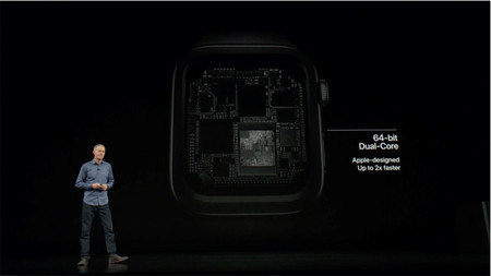 Applesfera Apple Watch S4