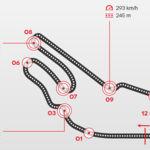 Bugatti Circuit de Le Mans, dificultad media de frenada y discos de 340 milímetros