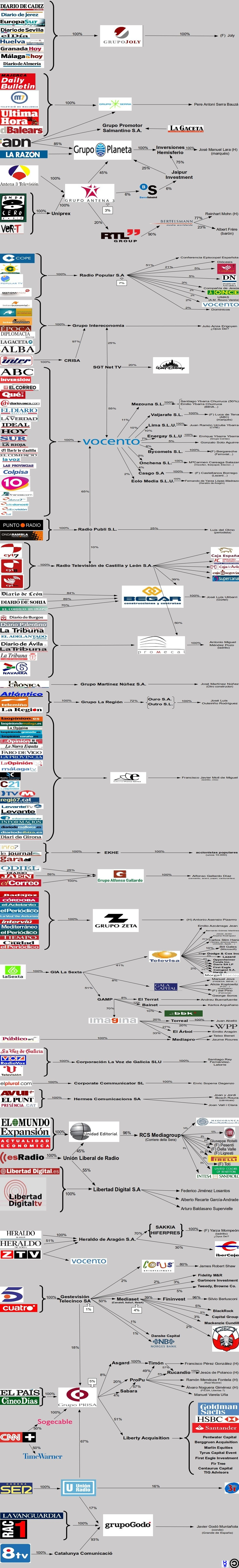 medios-de-comunicacion-propietarios.jpg