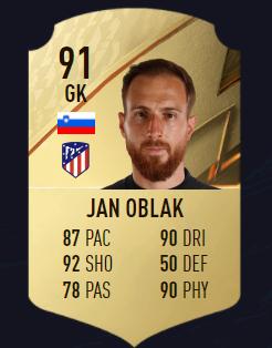 Jan Oblak mejores porteros fifa 22