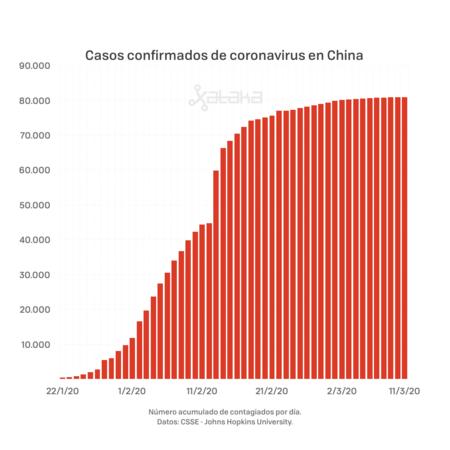 China Covid19 002
