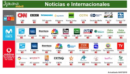 Comparativa Canales De Pago Internacionales Y De Noticias Con Movistar Vodafone Orange Yoigo