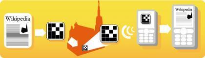 Semapedia, llevando el conocimiento de internet al mundo real
