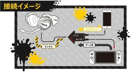 Esto es todo lo que hay que liar para hablar por chat con auriculares en Nintendo Switch