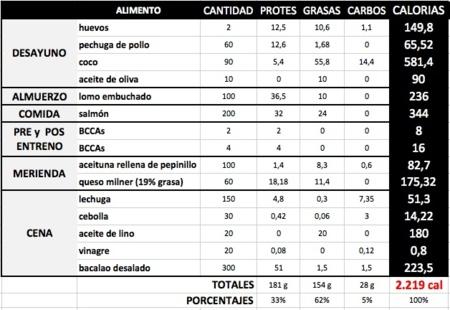 dietacetosis3