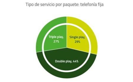 Triple Play