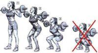 Prevención de lesiones en ejercicios de musculación (I): sentadillas