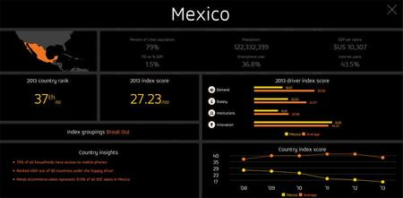 mexico-ecommerce.jpg