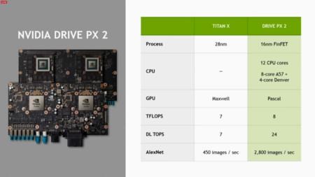Nvidia Drive Px2 Ces2016 04