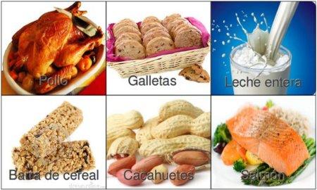 alimentos con grasas saturadas y no saturadas
