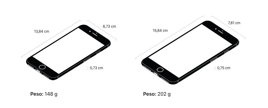 c5706909026 Pulgadas y tamaño del iPhone 7 vs iPhone 8 y iPhone Plus: comparativa