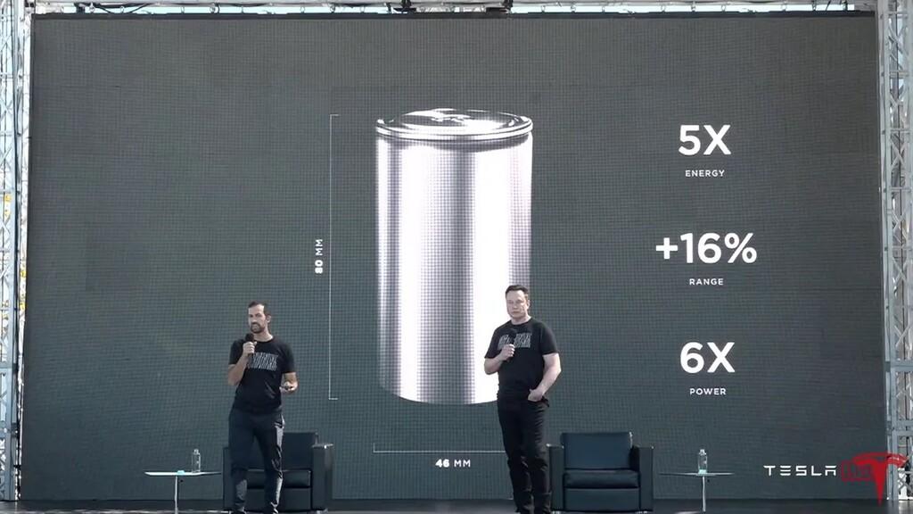 Las promesas del Tesla Battery Day: baterías propias, un aumento bestial de producción y extracción de litio en Nevada