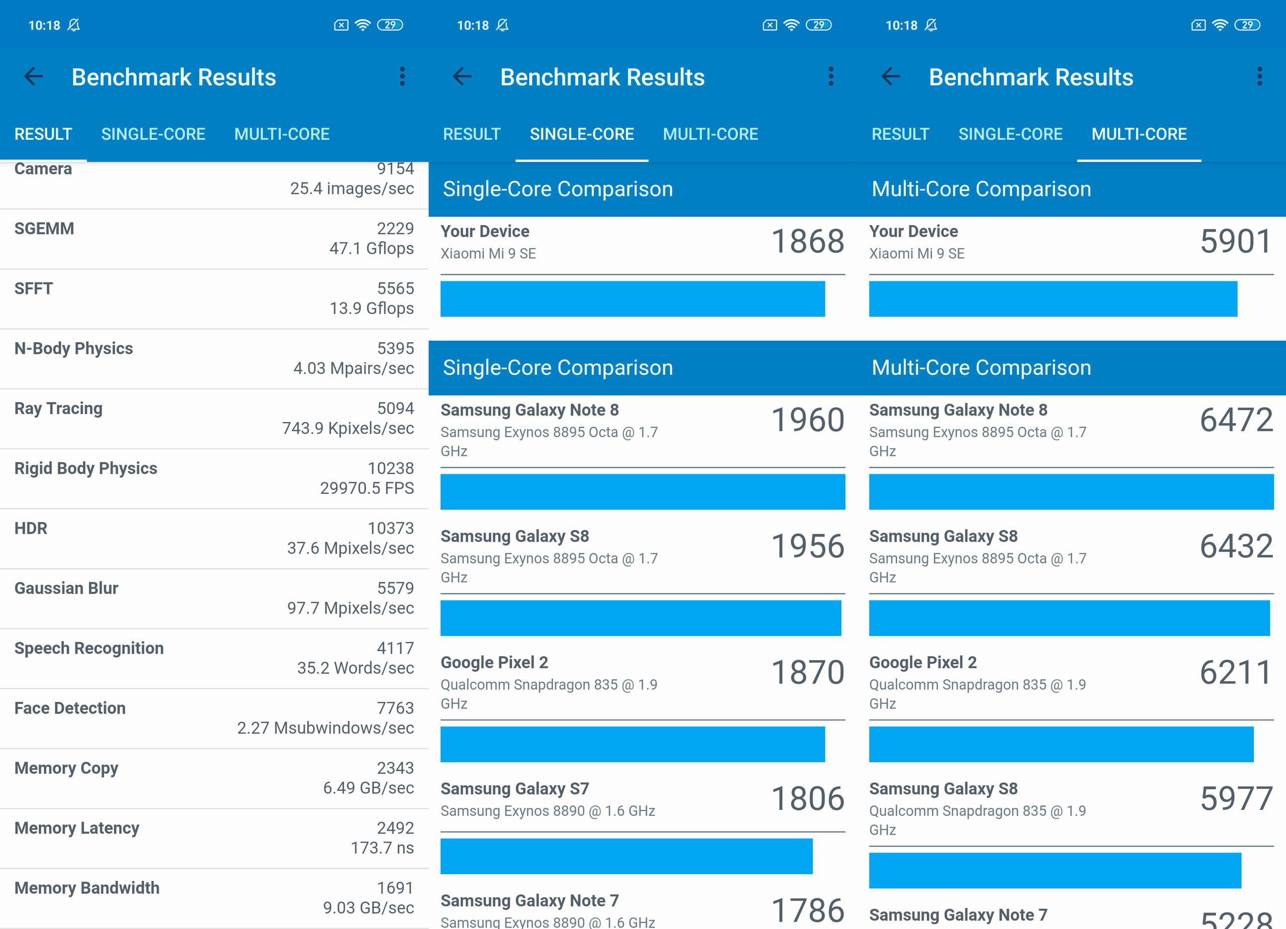 Xiaomi Mi 9 SE, benchmarks