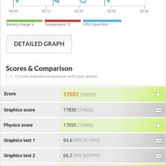 Foto 30 de 43 de la galería benchmarks-nexus-5-android-5-1-1 en Xataka Android