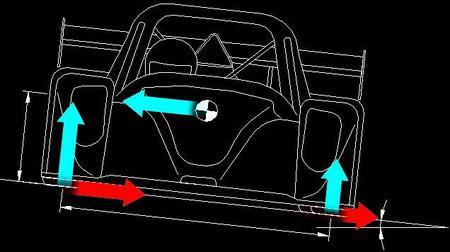 A todo esto, ¿qué es la aceleración lateral?