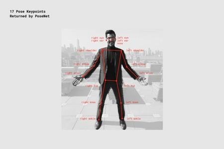 Diecisiete puntos de pose detectados por PoseNet
